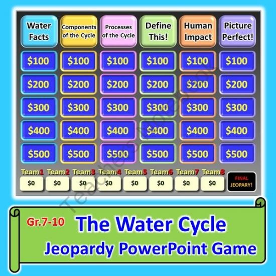 The Water Cycle Jeopardy PowerPoint Review Game from
