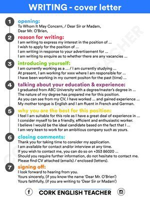 COVER LETTER WRITING #learnenglish