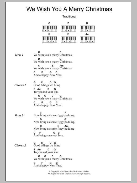 ukulele lyrics and chords we wish you a merry christmas - Google Search : Ukulele Stuff : Pinterest
