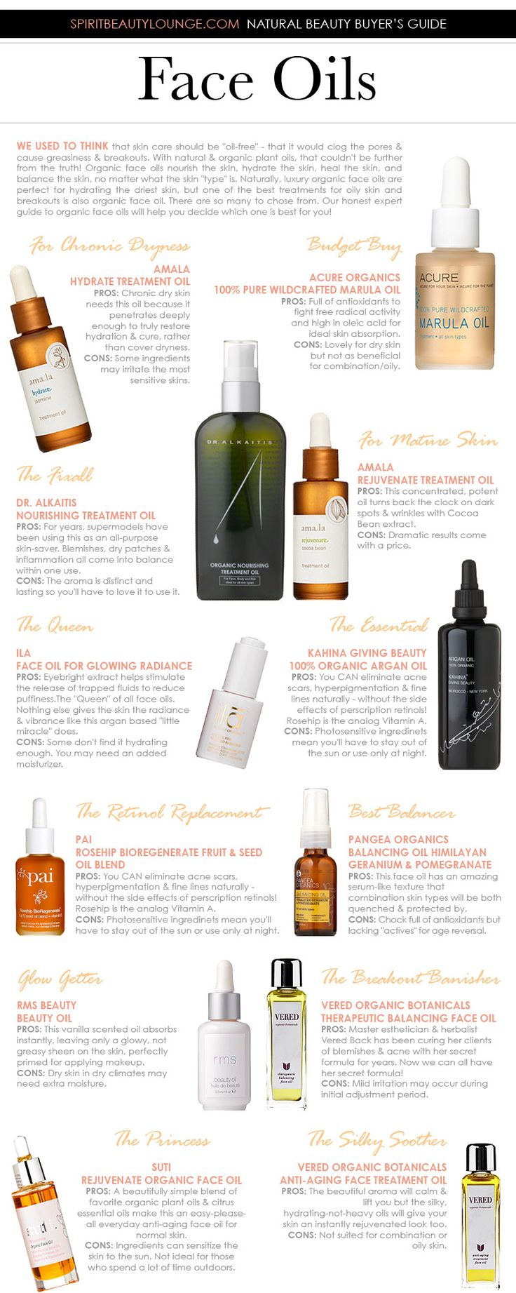 Our Pangea Organics facial oil is named the BEST BALANCER ! Get yours today : www.pangeaorganics.com/parties/ElaineSpringer1118