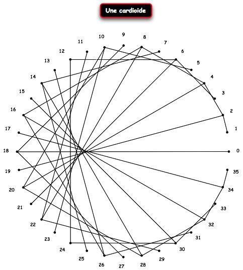 CAHIERS DE TEXTES - Fil forme                                                                                                                                                                                 Plus
