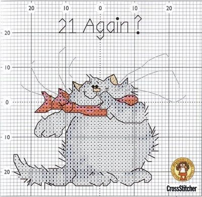 Gráficos de Gatinhos Ponto Cruz: Cat, Крестом Смешные, Crossstitch Celebrity, Posts, Margaret Sherri, Cross Stitch, Crosses Stitches, Смешные Котики
