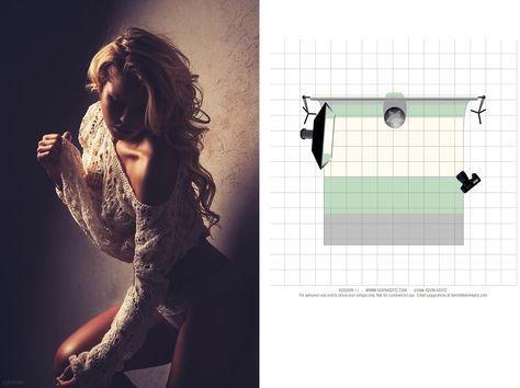 Lighting Infographics or schemes – Infografía o Esquema de Iluminación. #Infographics #Photography #Foto #Lighting schemes #Flash #Tips #Setup #Flash #Infografía #Fotografía #Foto #Trucos #esquema Iluminación # Flash