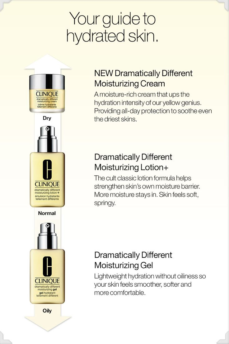 Dermatologist-developed formula combines all-day hydration with skin-strengthening ingredients to help skin look younger, longer. One yellow genius, three formulas. Oil-free Gel, cult-classic Lotion+ and NEW rich Cream. Which one are you?
