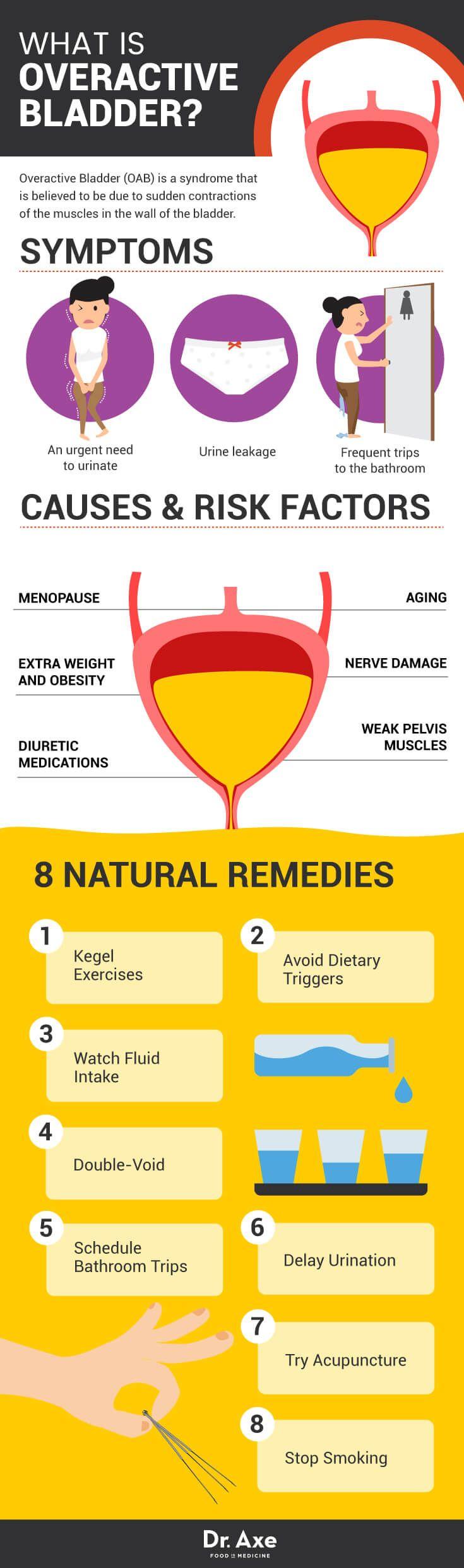 Nocturia Treatment Natural