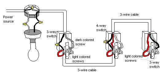 1 light 2 switches facbooik com 3 Way Switch Wiring 1 Light 1 light 2 switches facbooik wiring a 3 way switch with 1 light