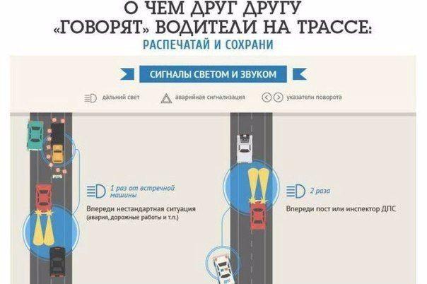 Язык жестов на дороге. А что из этого используете вы?  http://www.all-ozon.ru/ #технологииозонирования #озонирование #озон