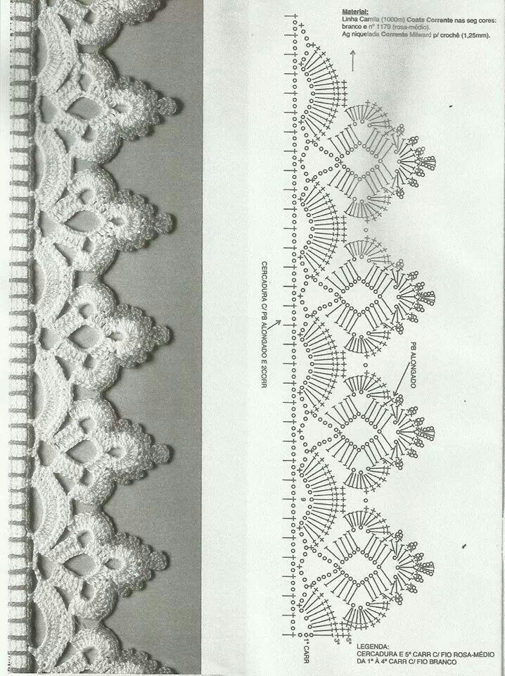 Clube das Crocheteiras e Tricoteiras