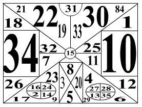 Игра: числа