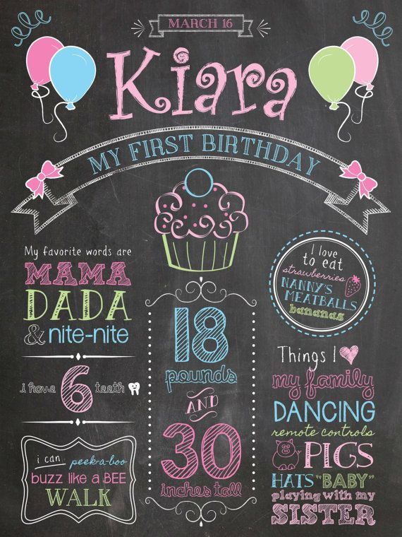 """Custom chalkboard style girls first birthday cupcake & Bows poster. 18 x 24"""" Printed on board, includes high res digital file. https://www.etsy.com/shop/ChalkDustDesign"""