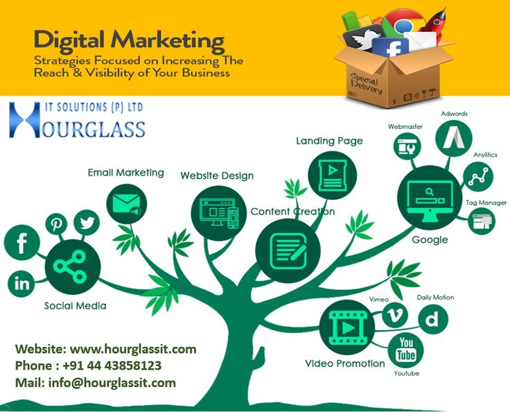 we provide website design, web app development, it consulting, outsourcing & digital marketing services  to the clients in India. Based in Chennai, we are one of the leading ASP dot net web development service providers in India. Our aim is to design software and applications that make it easy for the companies to do their businesses online. www.hourglassit.com