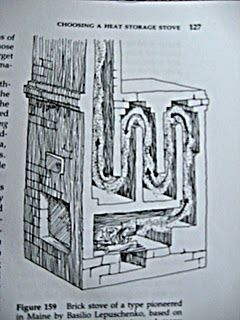 russian stove with vertical ducts. Efficient heat. Much like heating smooth rocks to warm a bed through a cold night.