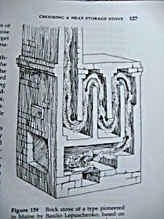 brick stove - Pesquisa do Google