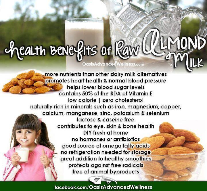 Health Benefits Of Raw Almond Milk | RAW FOR BEAUTY