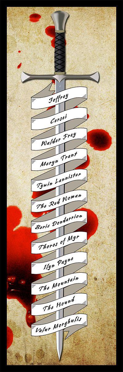 Arya Kill List (TV Edition) by GeekyNerfherder.deviantart.com on @deviantART