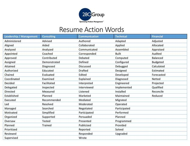Best 25+ Resume action words ideas on Pinterest Resume key words - active verbs list
