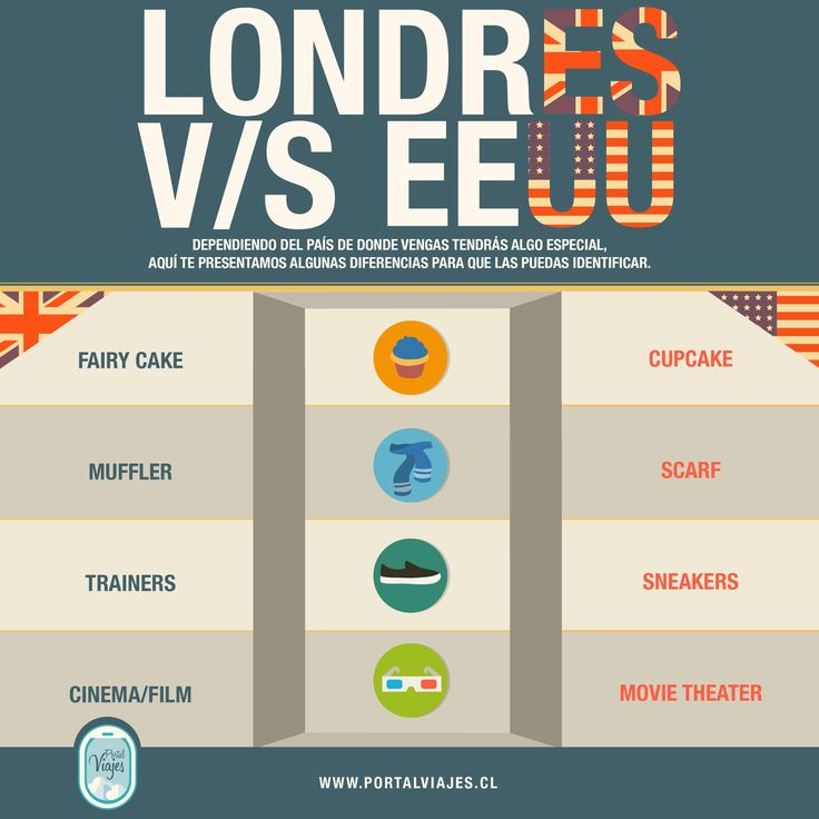 #Londres vs #EEUU #viajes #travel
