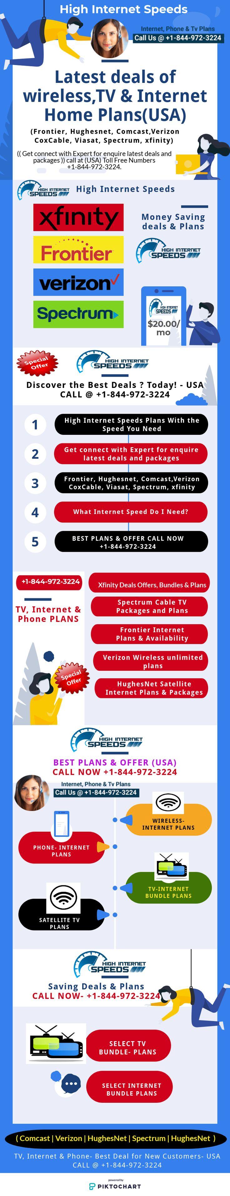 Find the Best Deals for Bundled Verizon