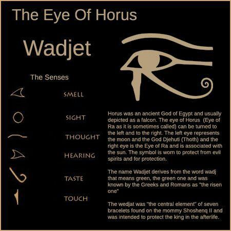 The Eye of Horus Symbol of Protection, Wisdom and Health. Also an Egyptian Symbol Designed to resemble the eye of a falcon, this symbol is also called the Eye of Ra. Horus, also known as the sun god Ra, was a falcon-headed sky god from ancient Egypt. He is associated with vitality, health and regeneration.