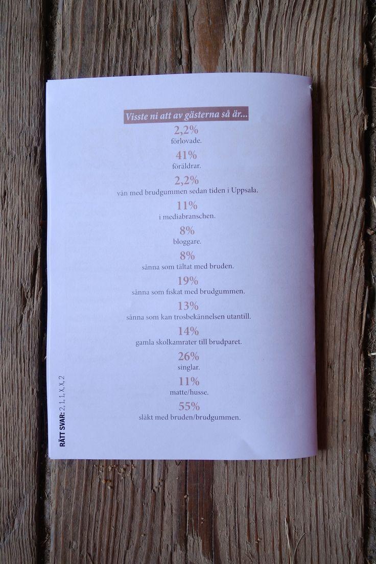 Bröllopsstatistik