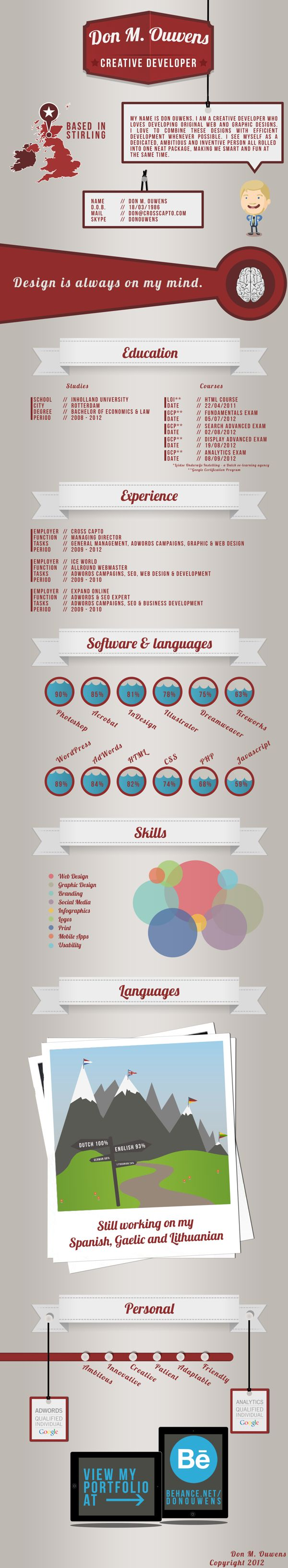 Resume Graphic Designer Examples Technical Resume