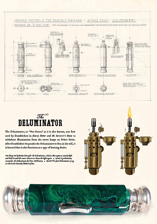 "Concept design showing the mechanics of ""The Deluminator"" prop. Probably invented by Albus Dumbledore, the device looks like a lighter but removes light sources from its immediate surroundings."