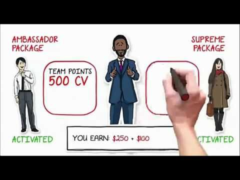 15 minutes Compensation Plan Jeunesse Global    http://youtu.be/oObOn1uLOnI