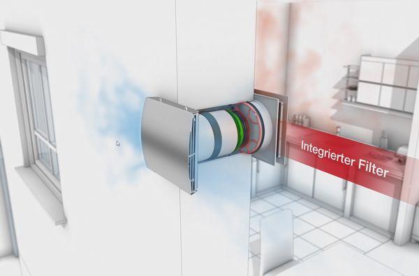 Helios Eco Vent Verso Einzelraum Lufter Mit Warmeruckgewinnung Warmeruckgewinnung Luftung Ventilator