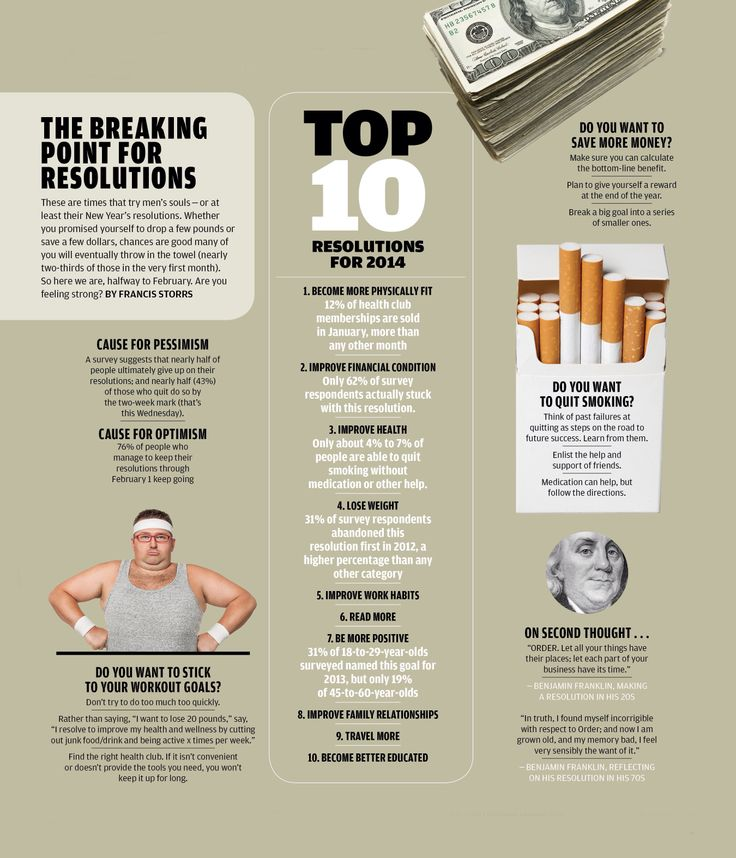 Smoking habits essay