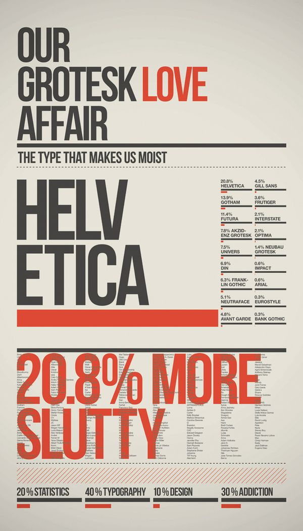 These typographic posters celebrate a sans serif love affair.