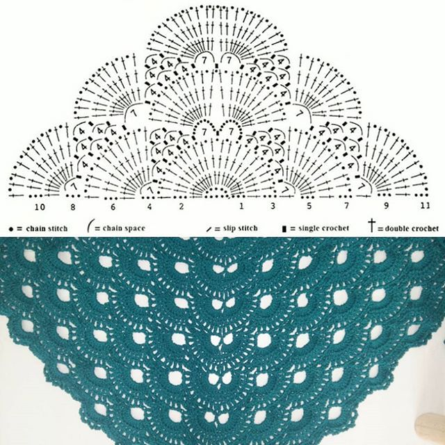 Pattern from the #virusshawl #neverendingstorysjaal  this pattern is not  mine  #crochetlovefrom #haken #crochet #virka #hakeln #instacrochet #craftastherapy #crafty #craftaddict #crafter #freepattern #crochetersofinstagram #crochetlove #crochetlover #kleurrijk #kleurrijkleven #yarnleftovers #yarn #yarnaddict #yarnstash #yarnporn #yarnlover #stylecraft #stylecraftdk