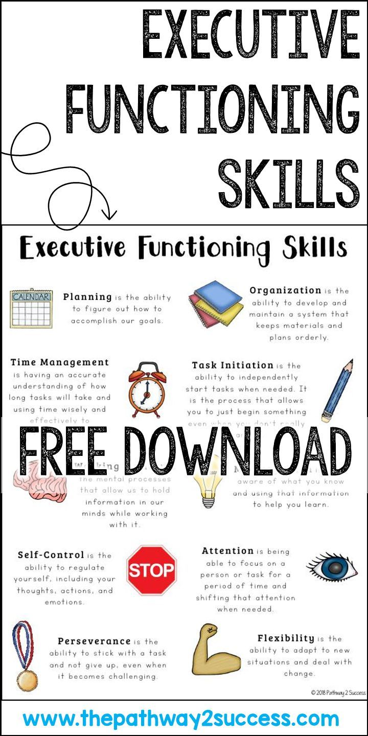 FREE Executive Functioning poster to help explain ten critical EF skills:  planning, organiza… | Executive functioning skills, Executive functioning, Time  management