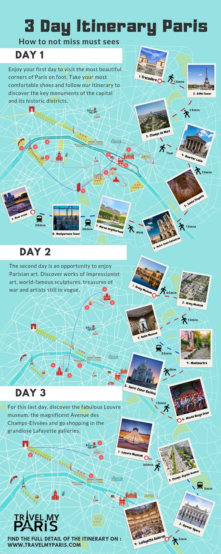 3 day itinerary Paris – Travel map