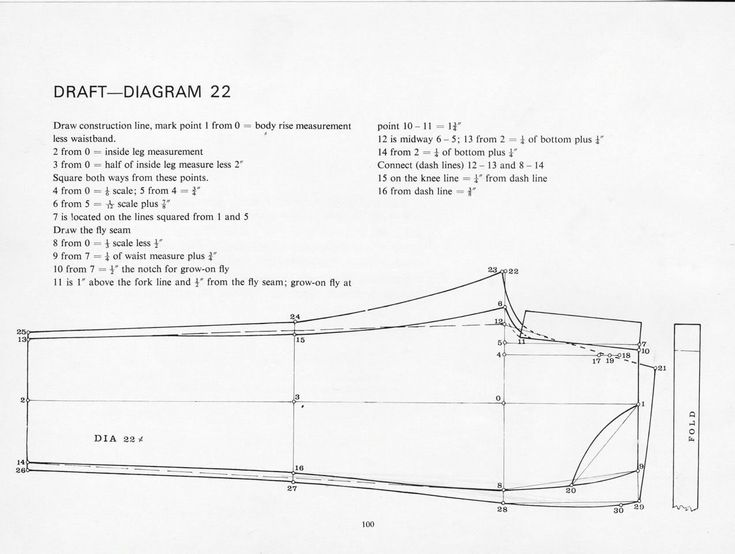 Pattern Drafting Instructions for Jeans from the Cutter and Tailor Forum