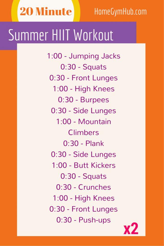 Total Body 20 minuti di allenamento HIIT – Prepara l'estate in pochissimo tempo   Home Gy …