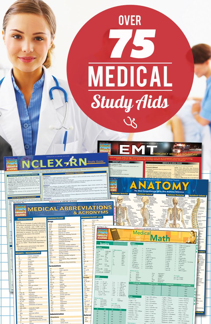 Top NCLEX-RN Books & Study Guides: The Ultimate NCLEX ...
