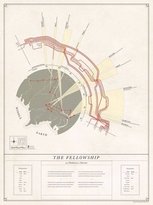1000+ images about Mapping Diagram on Pinterest | Map of new york ...