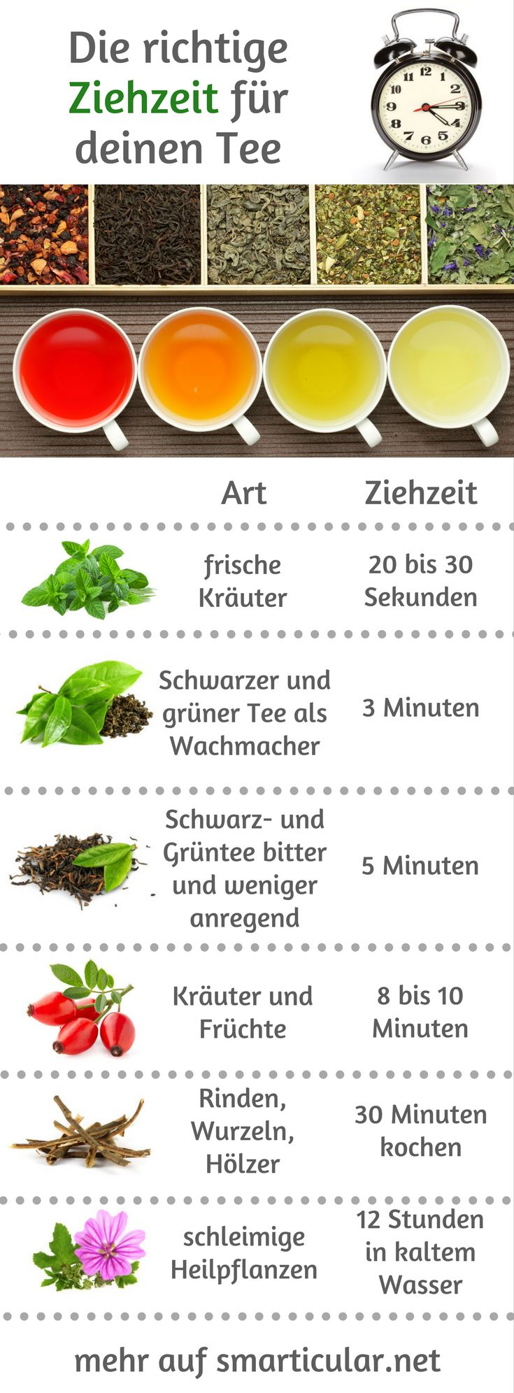22 best Tee selbermachen images on Pinterest | Rezepte, Health and Oder