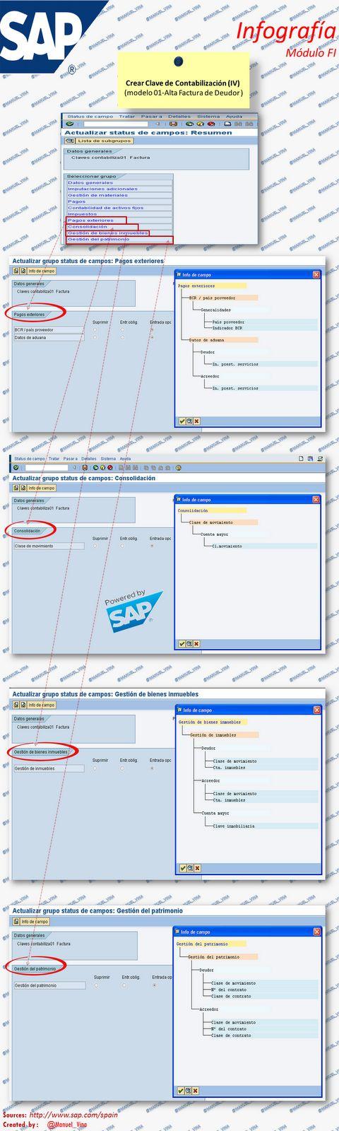 |24| #Infografía sobre #Sap-Fi Crear Clave de Contabilización (IV) | Notas prácticas de gestión.