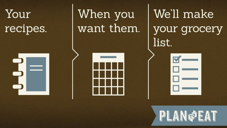 Plan to Eat - The Online Menu Planner. Wherever you find your favorite recipes: on the web, in your cookbooks, or from your Plan to Eat frie...