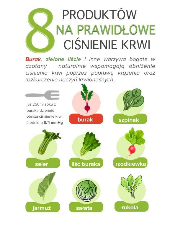 warzywa obniżą ciśnienie krwi
