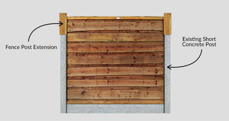 concrete fence post extenders wickes - Google Search in