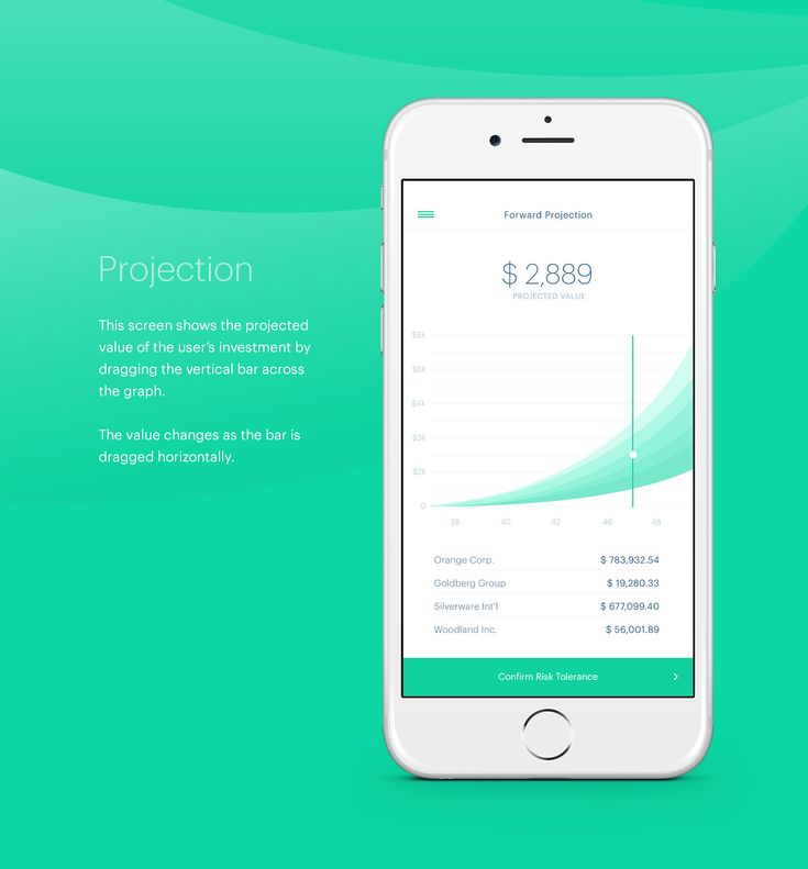 This app helps user track his/her finance, set up financial goals, and project investment returns.Dashboard: This screen shows the current…