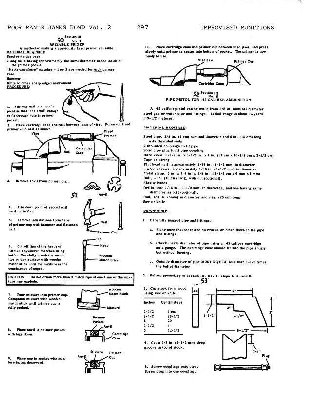 Tm 31 210 Improvised Munitions Handbook Free Download Borrow