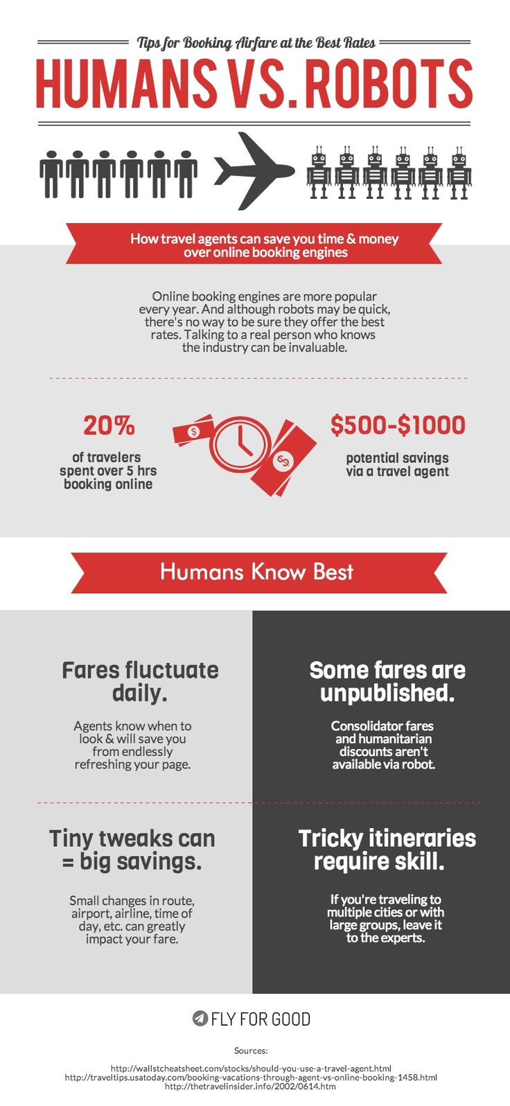 31 Best Infographics Images On Pinterest Info Graphics
