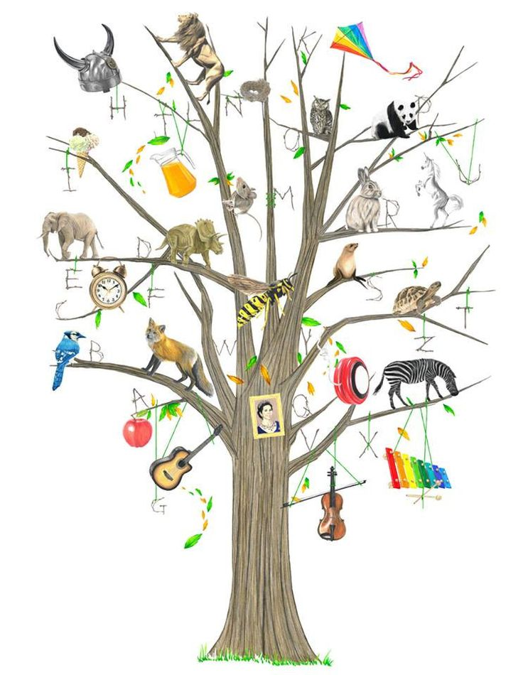 Alphabet tree wall decal. Brighten up the children's play area