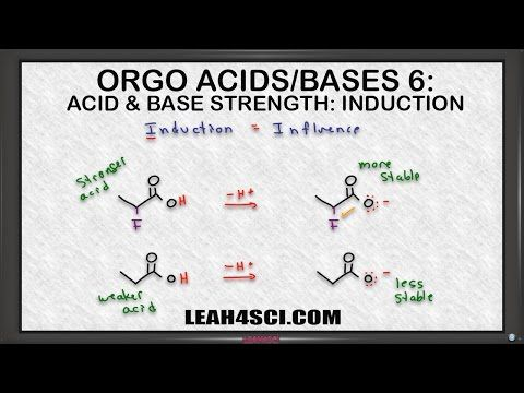 Inductive Effect on Acid Base Strength in Organic Chemistry #Orgo #premed