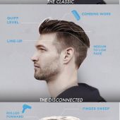 Every man can find his hairstyle and uniquely brand himself while fitting in with todays trendiest hairstyles.