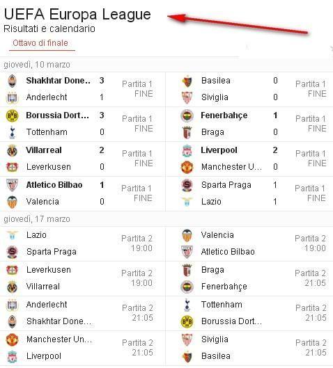 Giovedì di Europa League ottavi di finale risultati e calendario!!!