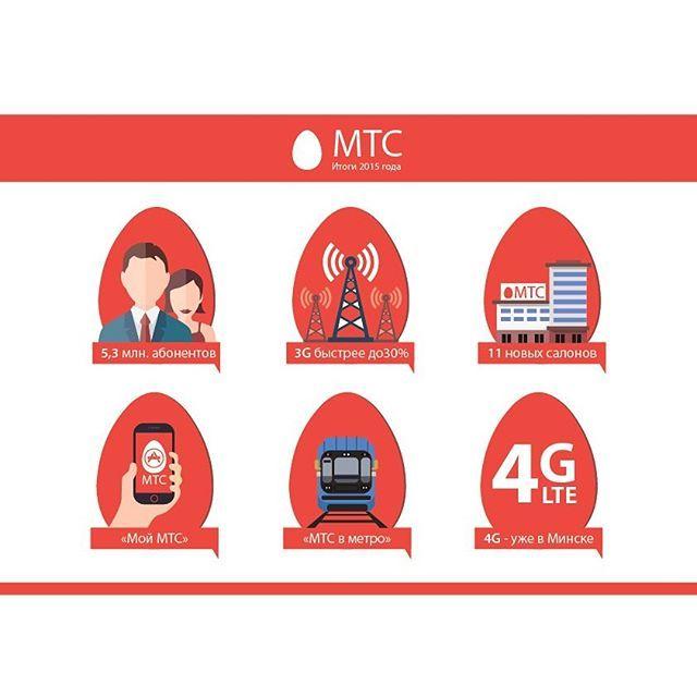 #инфографика #мтс #графическийдизайн #графика #дизайн #флэт #иллюстратор #иконки #2016 #яйца #статистика #красный #infographic #mtc #graphicdesign #graphics #design #flat #illustrator #icon #eggs #statistics #red